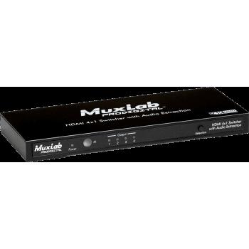 500430 MuxLab
