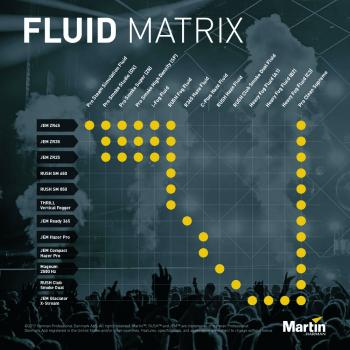 LMP FL-K1-4X2.5L Martin By...